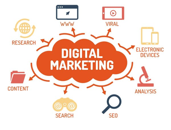 SEO and Digital Marketing Company in Arusha Tanzania